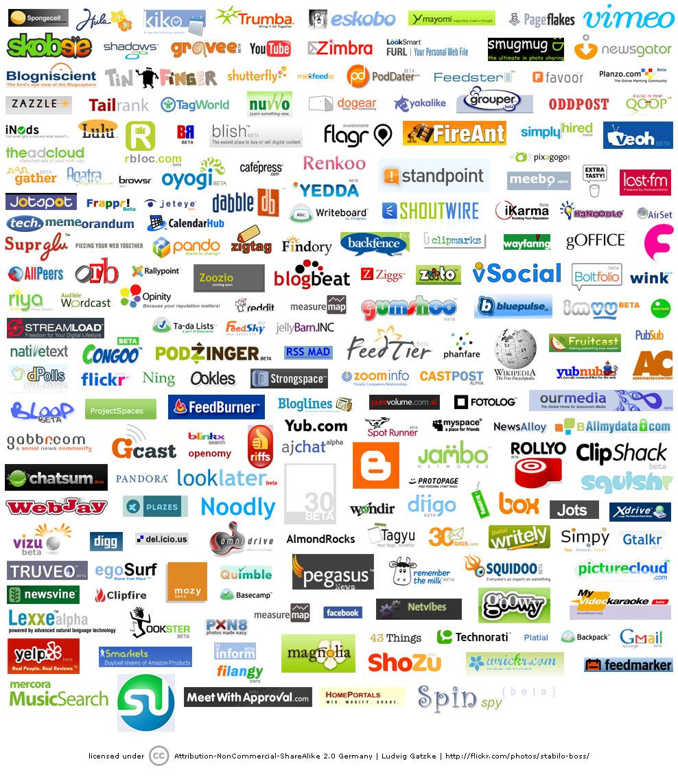 Slechts de helft van de bedrijven doet aan 'social'