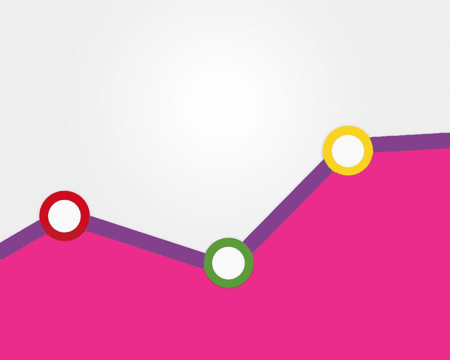 De resultaten van 4 jaar bloggen