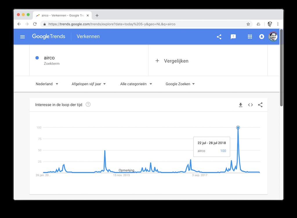 Trends in zoekgedrag achterhalen